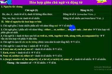 SUBJECT AND VERB AGREEMENT - Anh 7